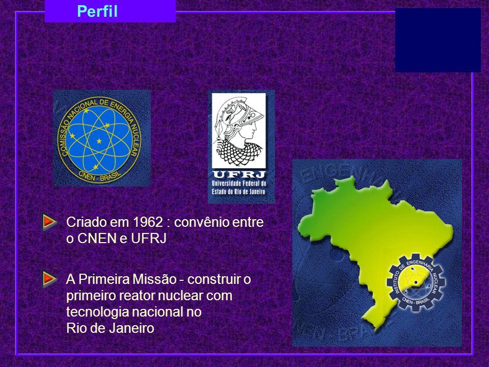Perfil Criado em 1962 : convênio entre o CNEN e UFRJ
