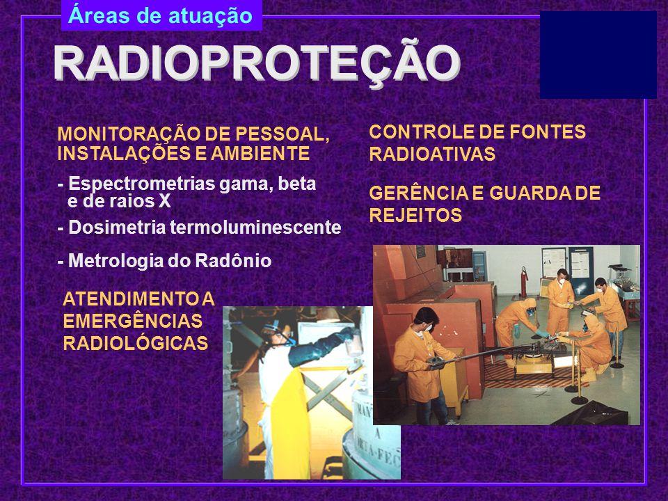 RADIOPROTEÇÃO Áreas de atuação CONTROLE DE FONTES RADIOATIVAS