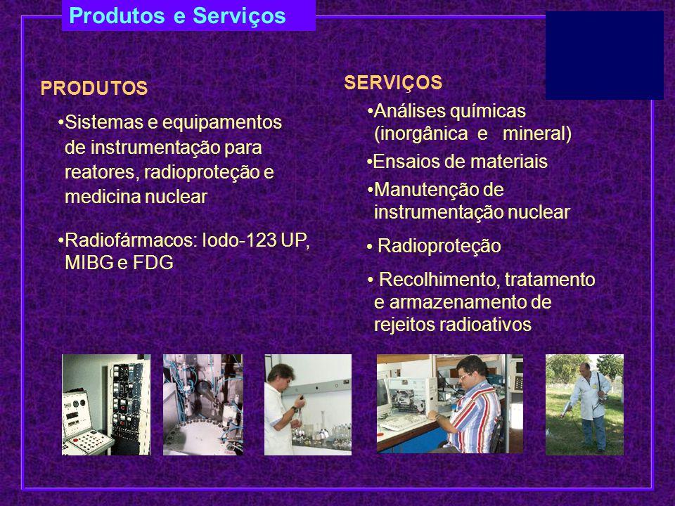Produtos e Serviços SERVIÇOS PRODUTOS