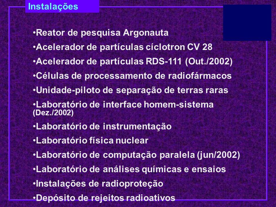Instalações Reator de pesquisa Argonauta. Acelerador de partículas cíclotron CV 28. Acelerador de partículas RDS-111 (Out./2002)