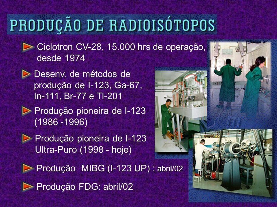 Ciclotron CV-28, 15.000 hrs de operação, desde 1974