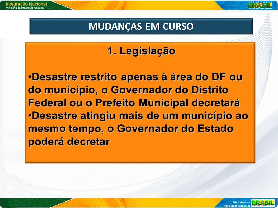 MUDANÇAS EM CURSO 1. Legislação.