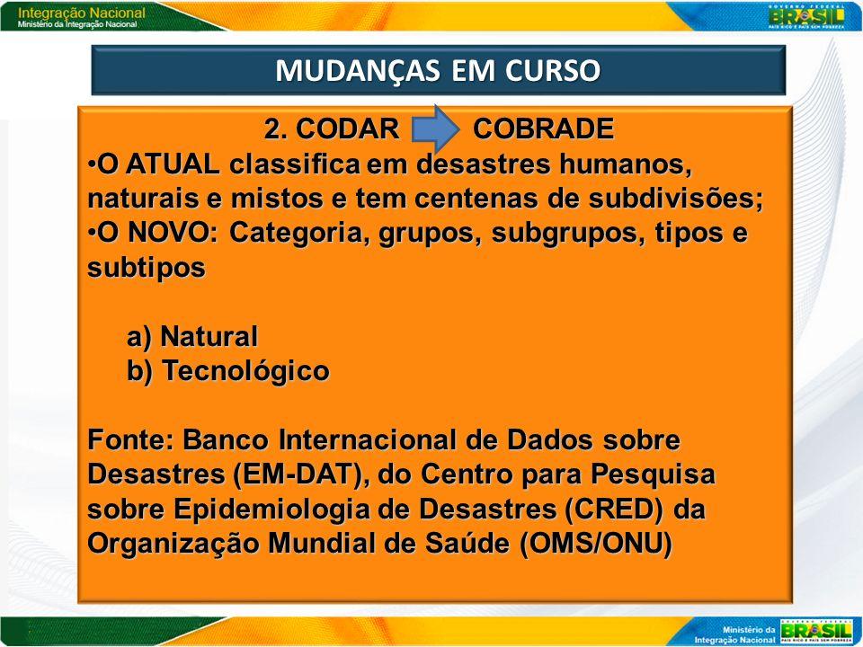 MUDANÇAS EM CURSO 2. CODAR COBRADE