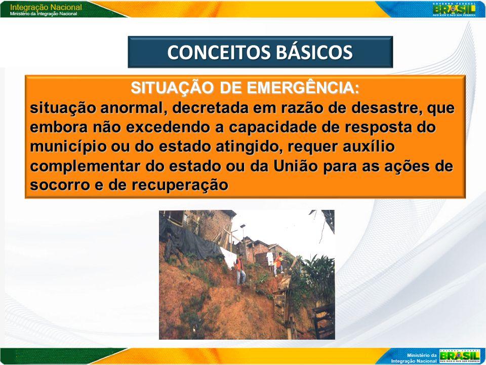 SITUAÇÃO DE EMERGÊNCIA: