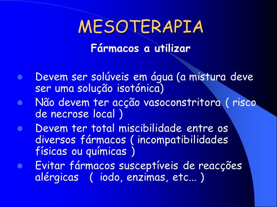 MESOTERAPIA Fármacos a utilizar