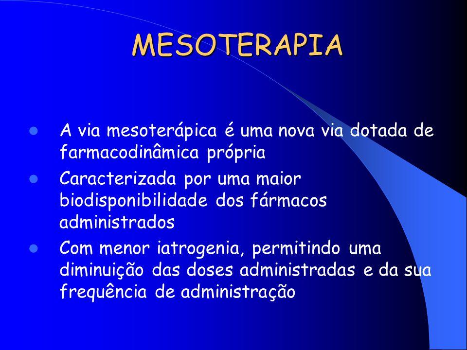 MESOTERAPIA A via mesoterápica é uma nova via dotada de farmacodinâmica própria.