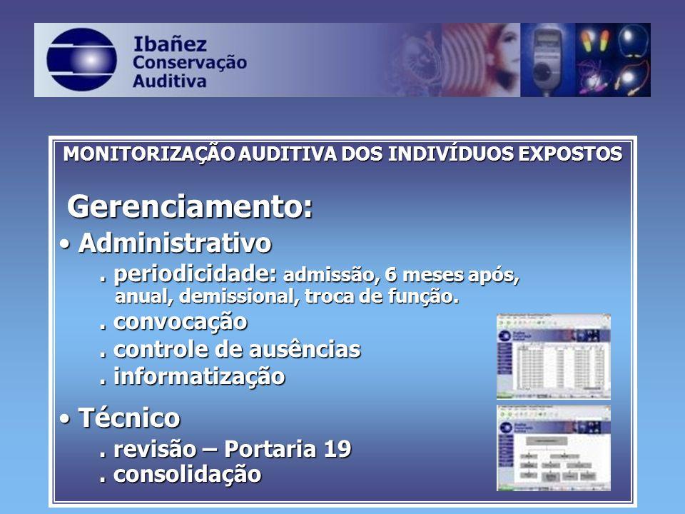 MONITORIZAÇÃO AUDITIVA DOS INDIVÍDUOS EXPOSTOS