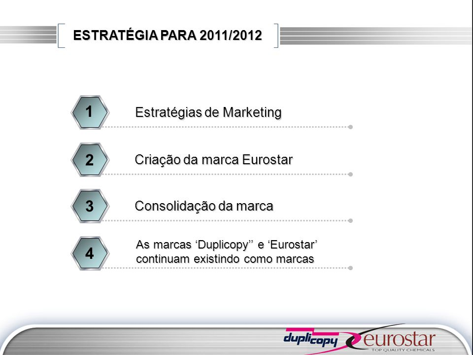 1 2 3 4 ESTRATÉGIA PARA 2011/2012 Estratégias de Marketing