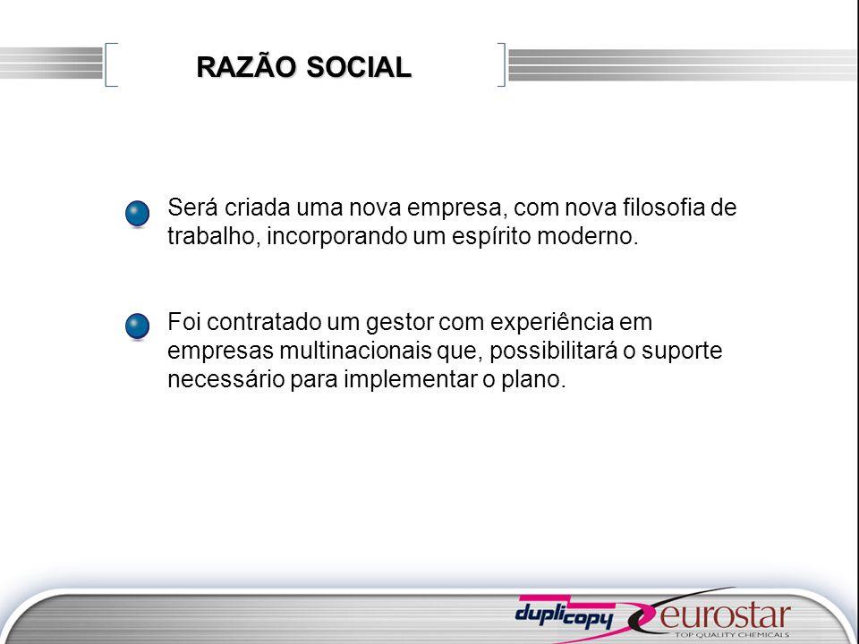 RAZÃO SOCIAL Será criada uma nova empresa, com nova filosofia de trabalho, incorporando um espírito moderno.