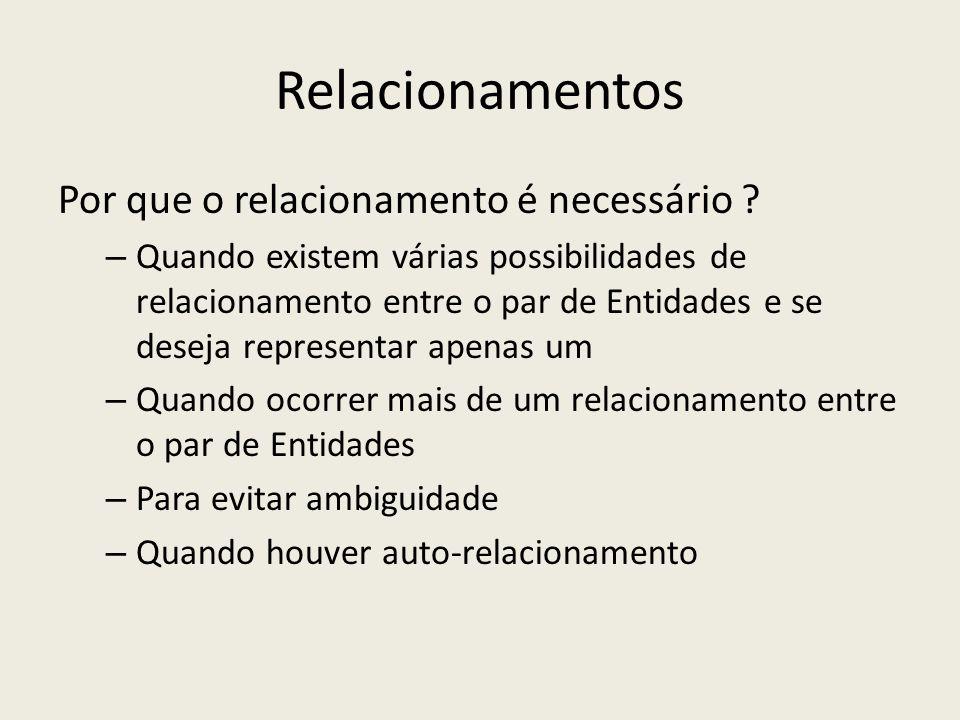 Relacionamentos Por que o relacionamento é necessário
