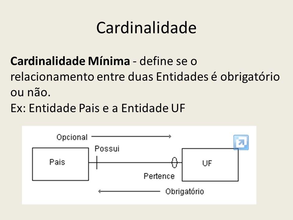 Cardinalidade Cardinalidade Mínima - define se o relacionamento entre duas Entidades é obrigatório ou não.