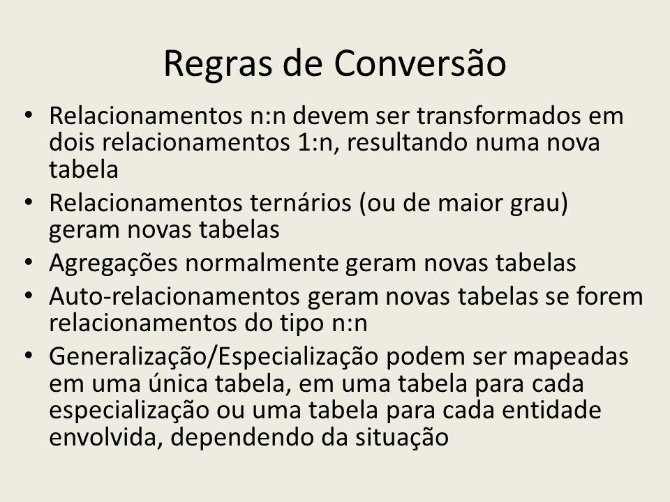 Regras de Conversão Relacionamentos n:n devem ser transformados em dois relacionamentos 1:n, resultando numa nova tabela.