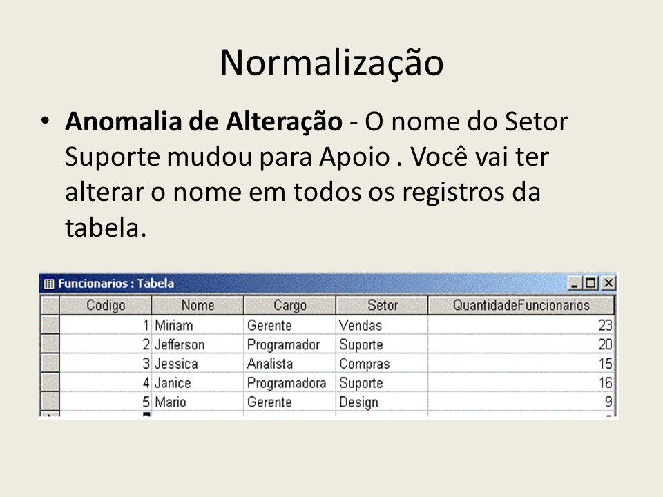 Normalização Anomalia de Alteração - O nome do Setor Suporte mudou para Apoio .