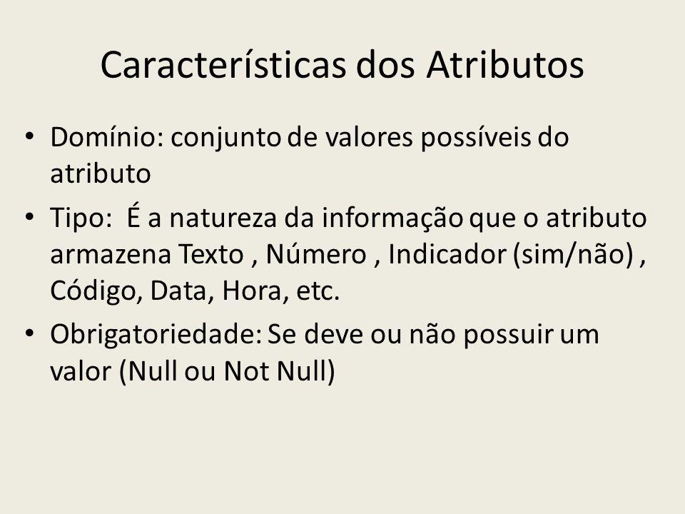 Características dos Atributos