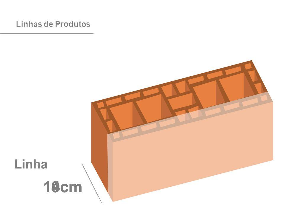 Linhas de Produtos Linha 19cm 14cm