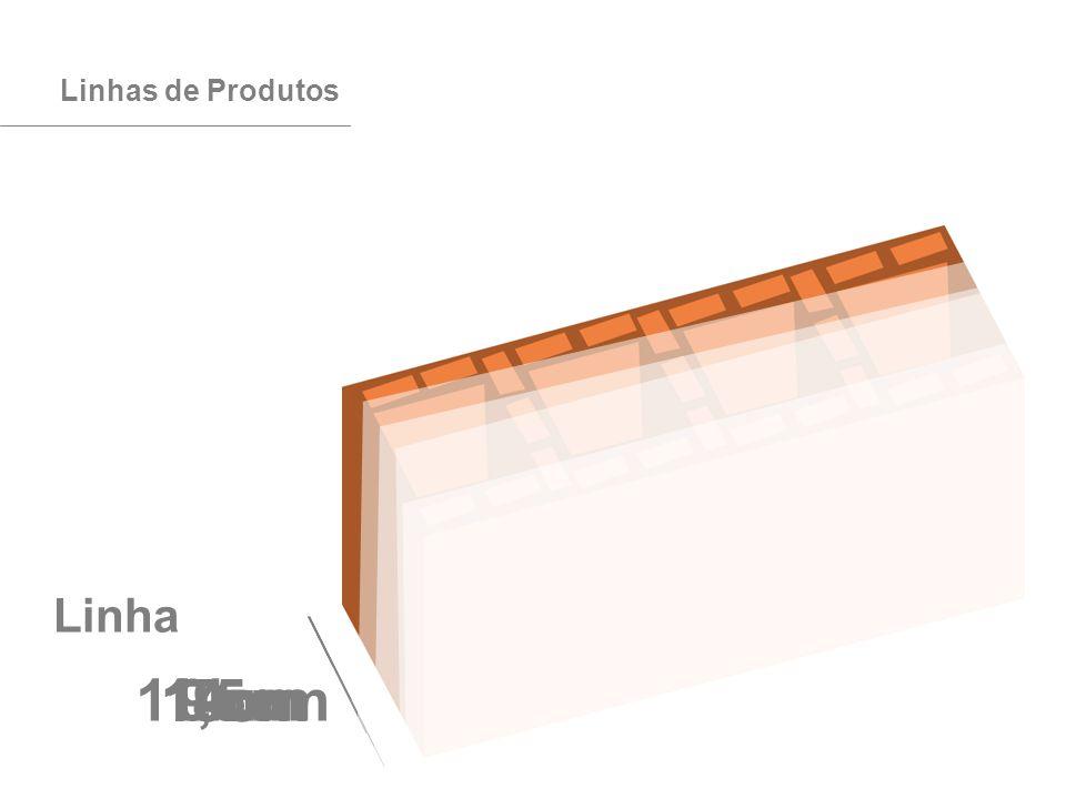 Linhas de Produtos Linha 11,5cm 14cm 19cm 9cm 7cm