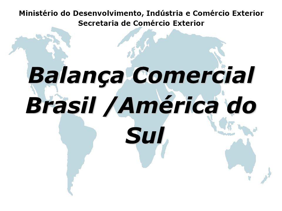 Balança Comercial Brasil /América do Sul