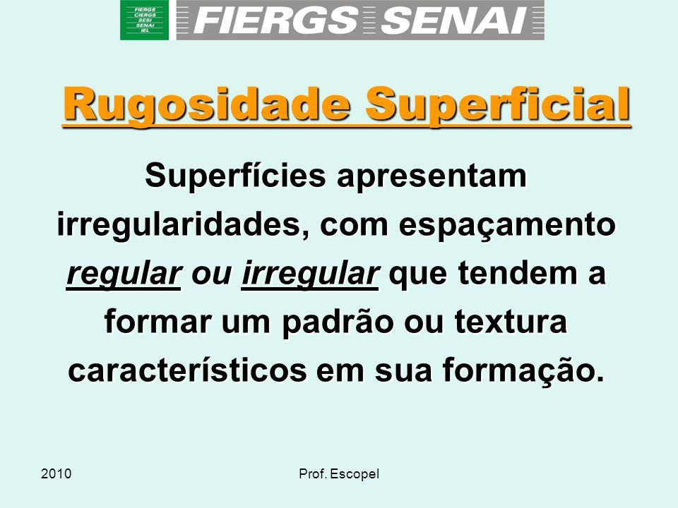 Rugosidade Superficial