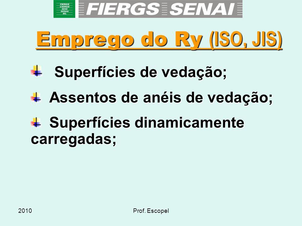 Emprego do Ry (ISO, JIS) Superfícies de vedação;
