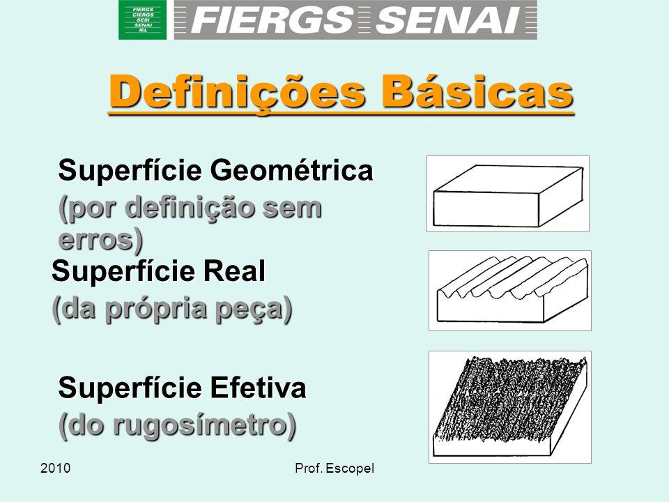 Definições Básicas Superfície Geométrica (por definição sem erros)