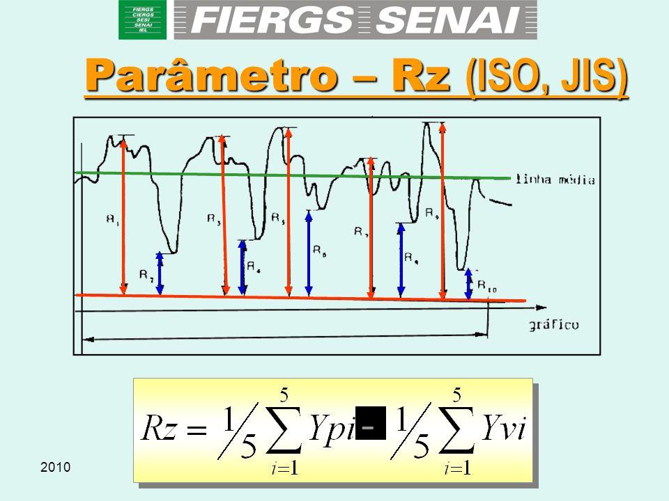 Parâmetro – Rz (ISO, JIS)