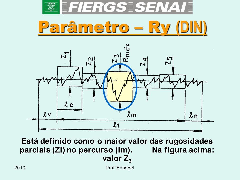 Parâmetro – Ry (DIN) Está definido como o maior valor das rugosidades parciais (Zi) no percurso (lm). Na figura acima: valor Z3.