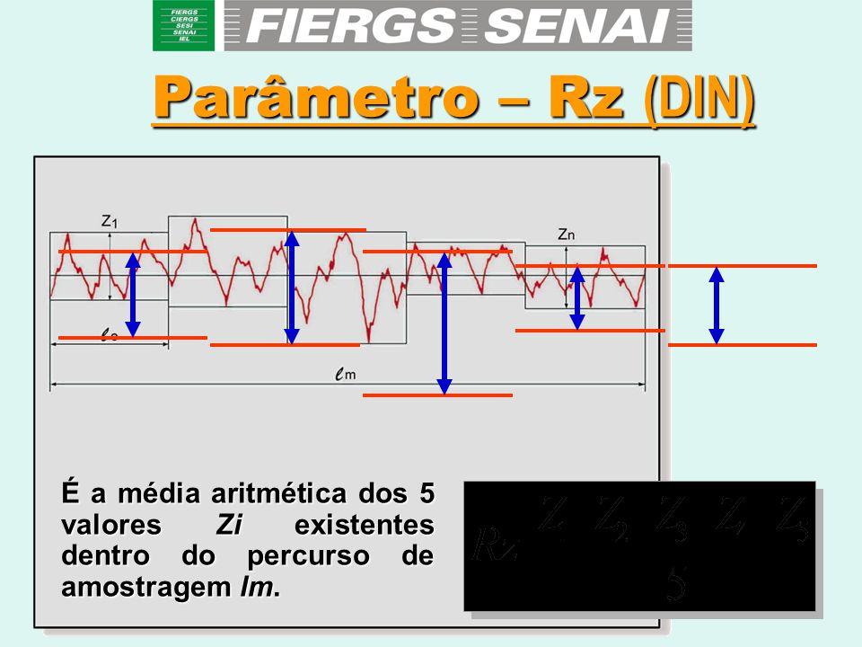 Parâmetro – Rz (DIN) É a média aritmética dos 5 valores Zi existentes dentro do percurso de amostragem lm.