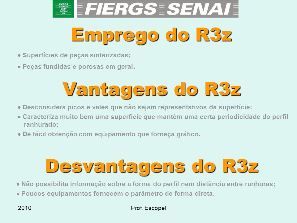 Emprego do R3z Vantagens do R3z Desvantagens do R3z