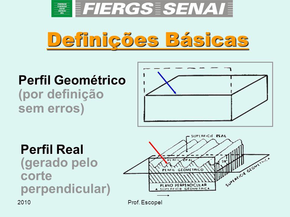 Definições Básicas Perfil Geométrico (por definição sem erros)
