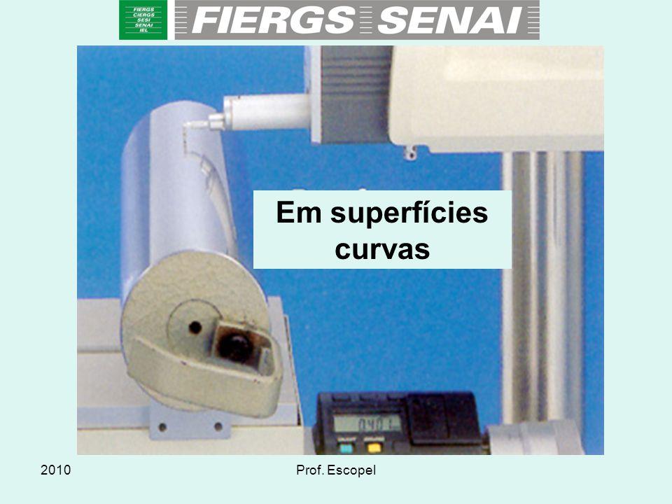 Em superfícies curvas 2010 Prof. Escopel