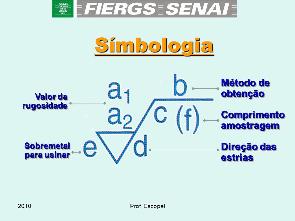 Símbologia Método de obtenção Comprimento amostragem