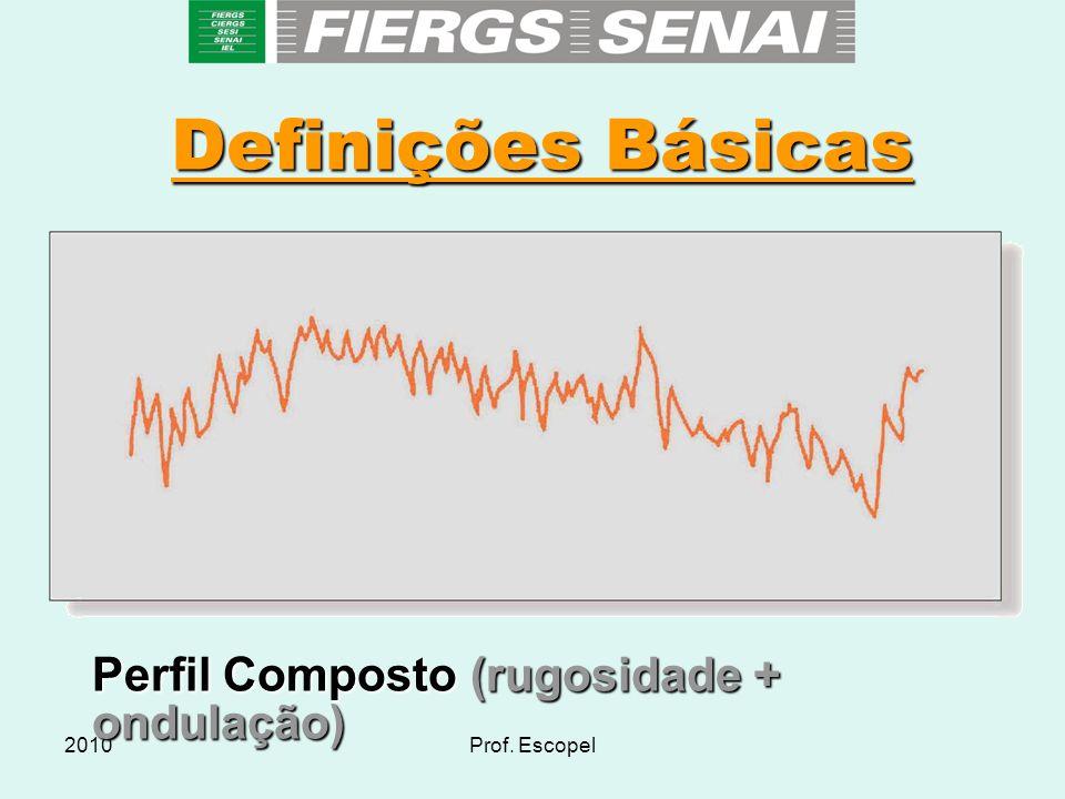 Definições Básicas Perfil Composto (rugosidade + ondulação) 2010