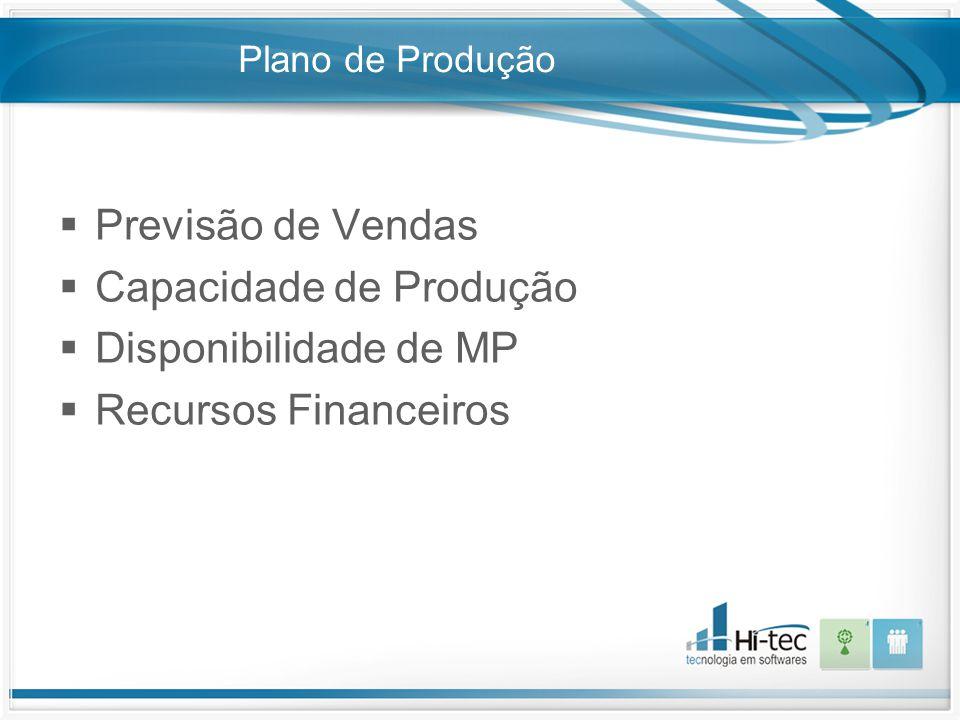 Capacidade de Produção Disponibilidade de MP Recursos Financeiros