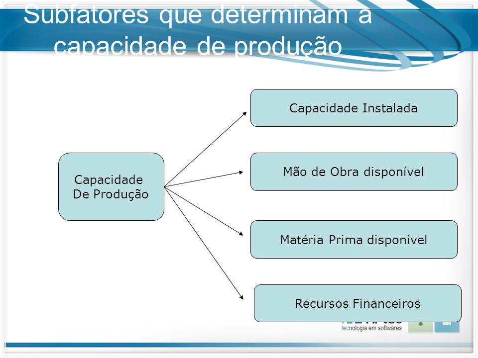 Subfatores que determinam a capacidade de produção