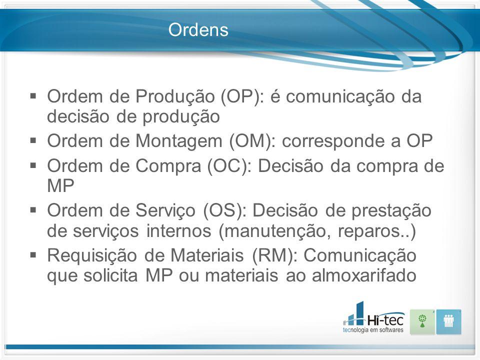 Ordens Ordem de Produção (OP): é comunicação da decisão de produção. Ordem de Montagem (OM): corresponde a OP.