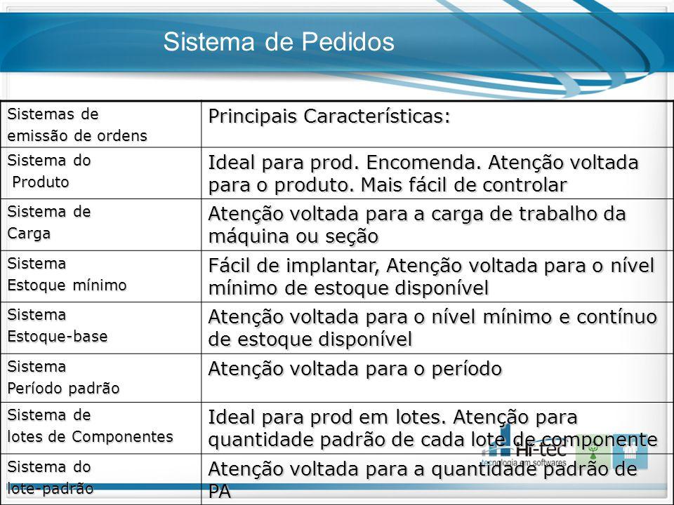 Sistema de Pedidos Principais Características:
