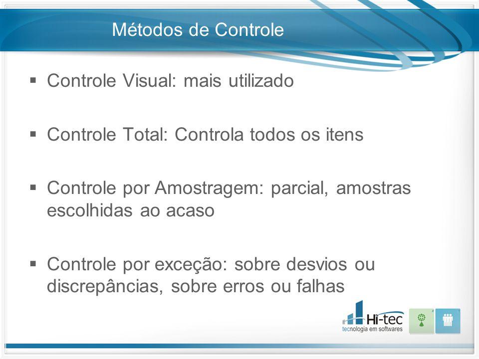 Métodos de Controle Controle Visual: mais utilizado. Controle Total: Controla todos os itens.