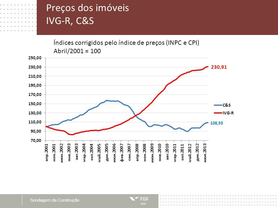 Preços dos imóveis IVG-R, C&S