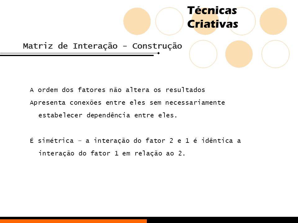 Matriz de Interação - Construção