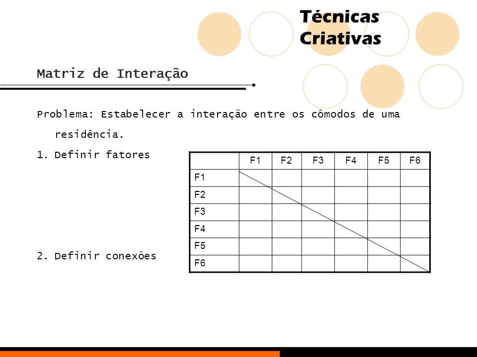 Matriz de Interação Problema: Estabelecer a interação entre os cômodos de uma residência. Definir fatores.