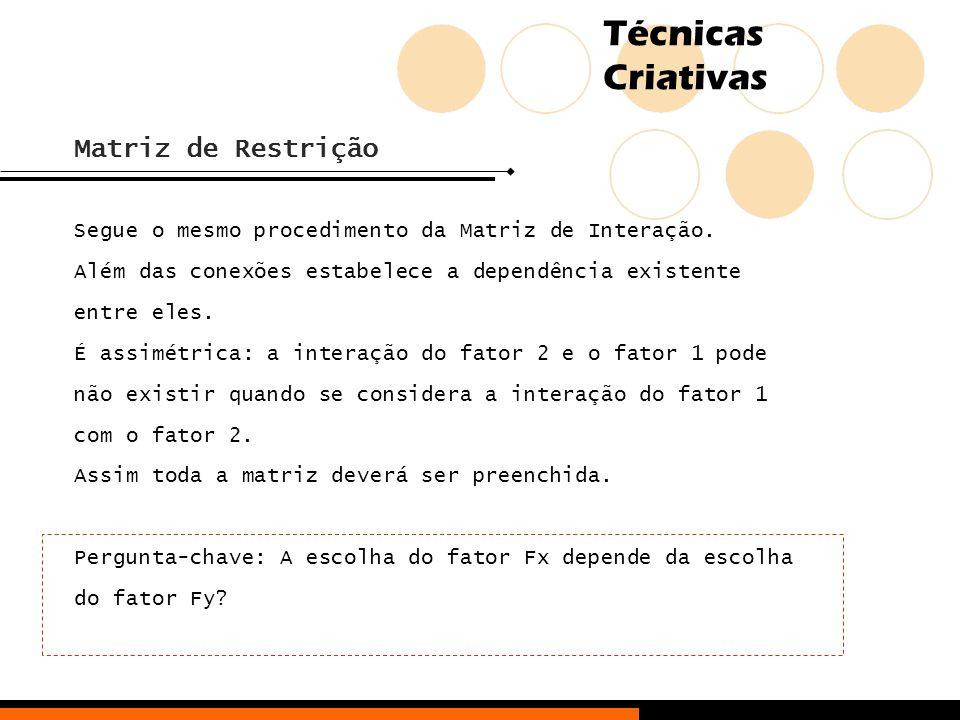 Matriz de Restrição Segue o mesmo procedimento da Matriz de Interação.