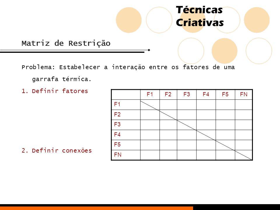 Matriz de Restrição Problema: Estabelecer a interação entre os fatores de uma garrafa térmica. Definir fatores.