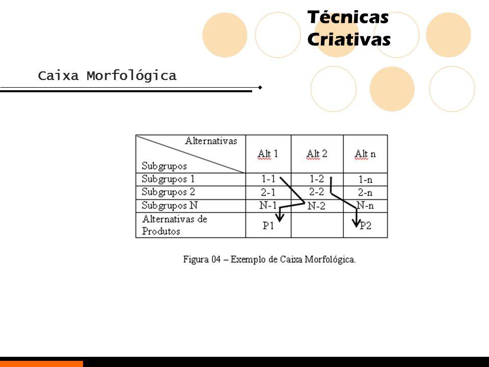 Caixa Morfológica