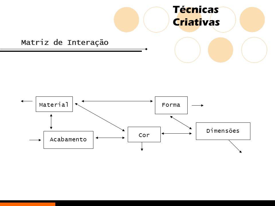 Matriz de Interação Material Forma Dimensões Cor Acabamento