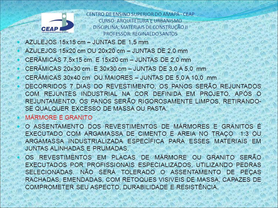 AZULEJOS 15x15 cm – JUNTAS DE 1,5 mm