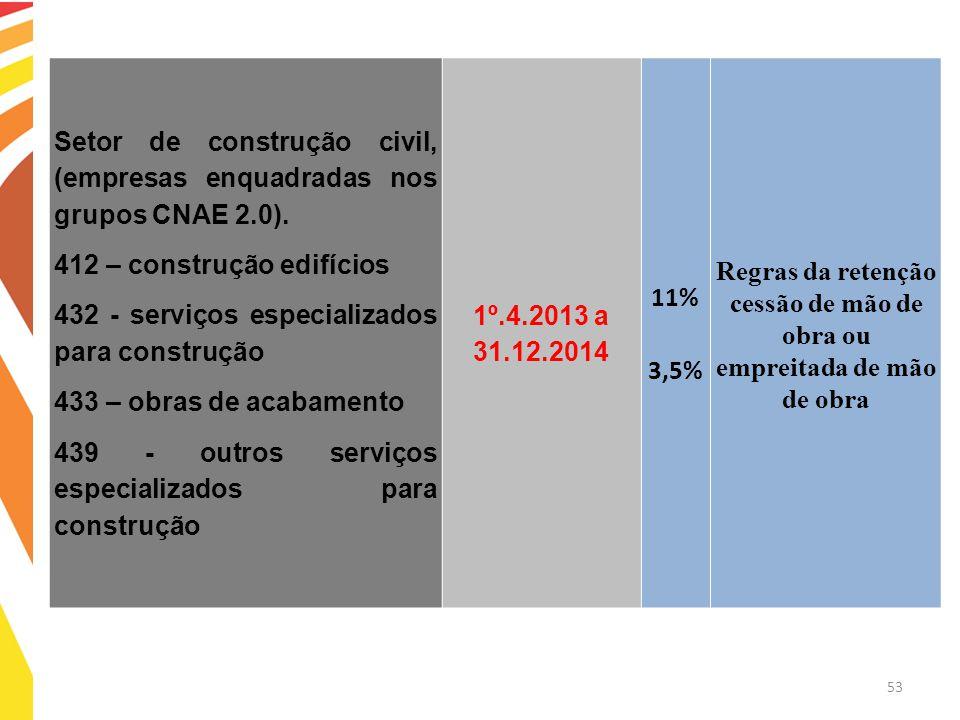 Regras da retenção cessão de mão de obra ou empreitada de mão de obra