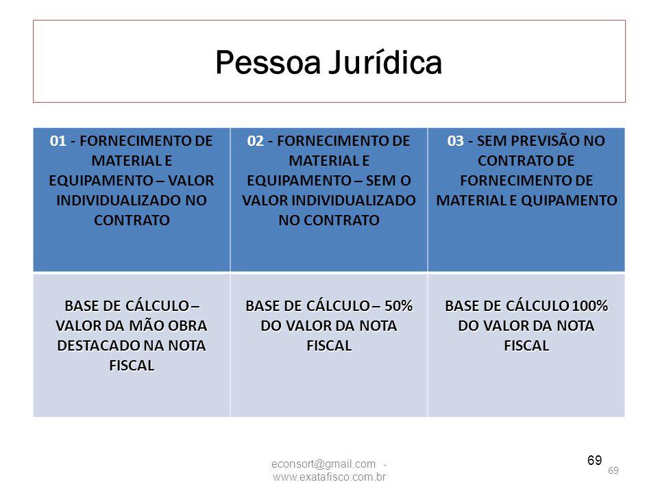 Pessoa Jurídica 01 - FORNECIMENTO DE MATERIAL E EQUIPAMENTO – VALOR INDIVIDUALIZADO NO CONTRATO.