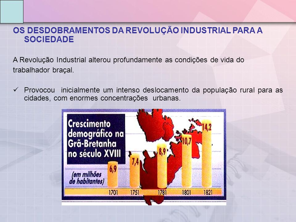 OS DESDOBRAMENTOS DA REVOLUÇÃO INDUSTRIAL PARA A SOCIEDADE