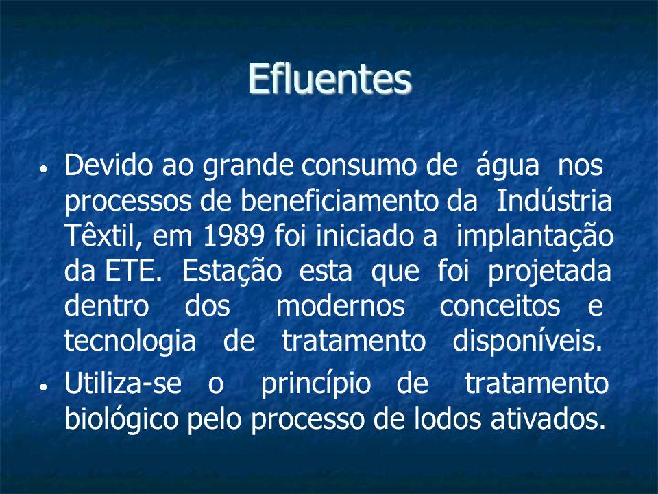 Efluentes