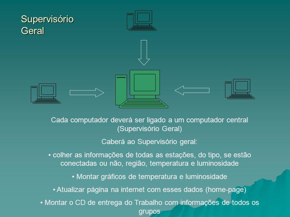 Supervisório Geral Cada computador deverá ser ligado a um computador central (Supervisório Geral) Caberá ao Supervisório geral: